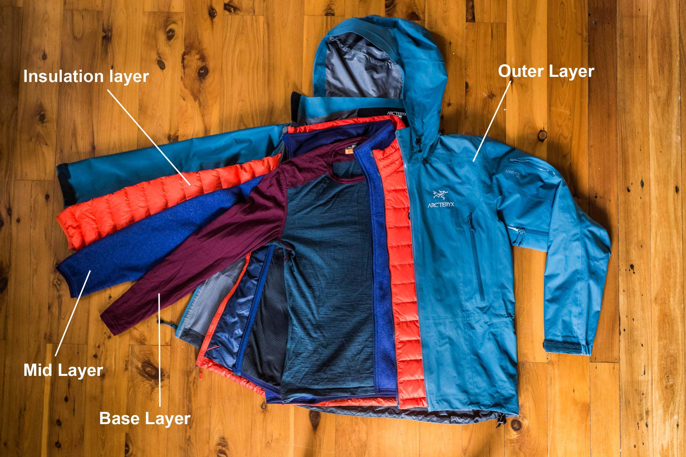 Introduction To Layering