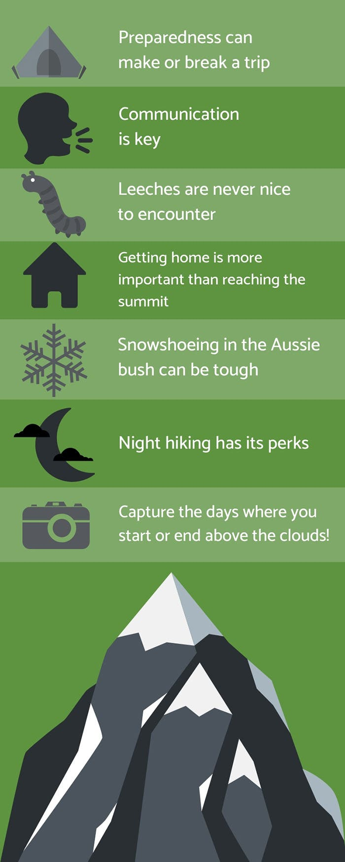 List of 6 Lessons from Mt. Feathertop