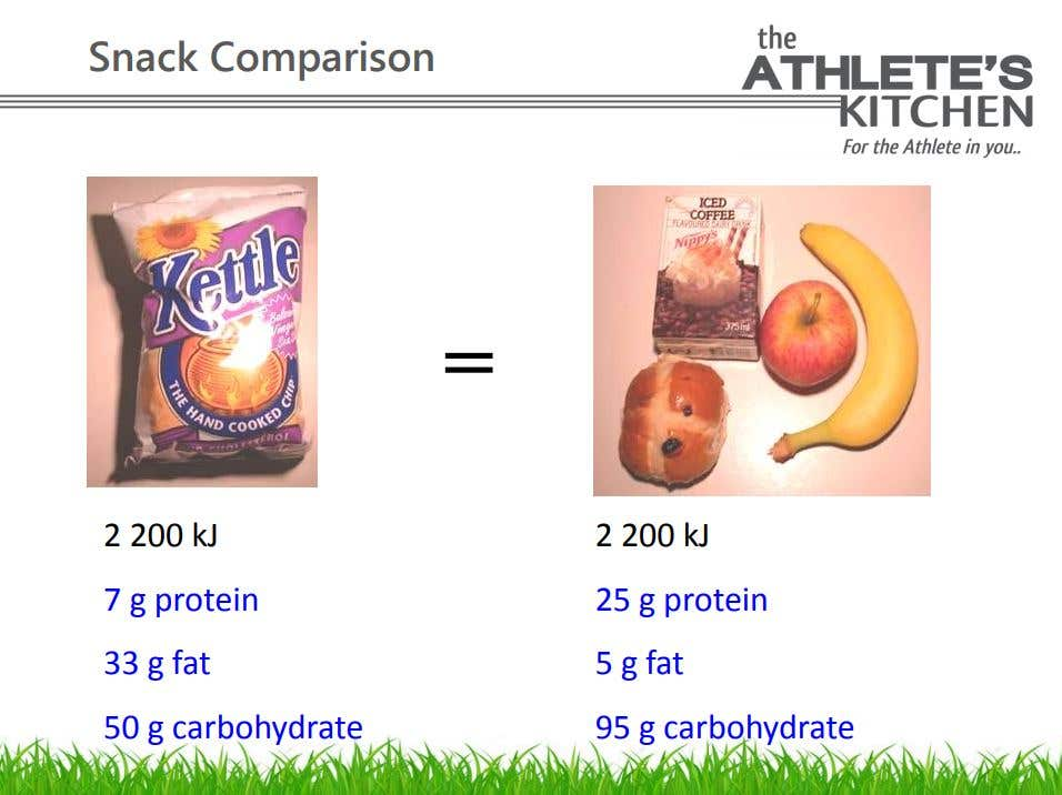 Breakdown of nutrition from a healthy snack to an unhealthy snack.
